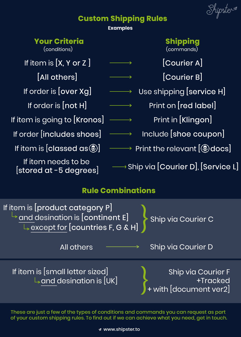 how to create custom shipping rules cheat sheet